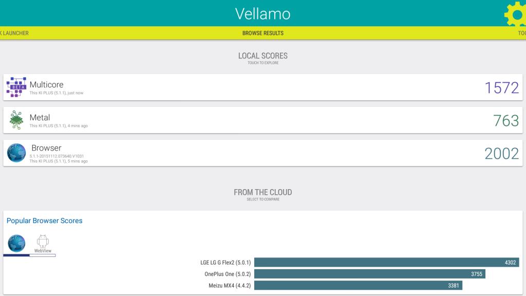 Vellamo_3.x_Amlogic_S905