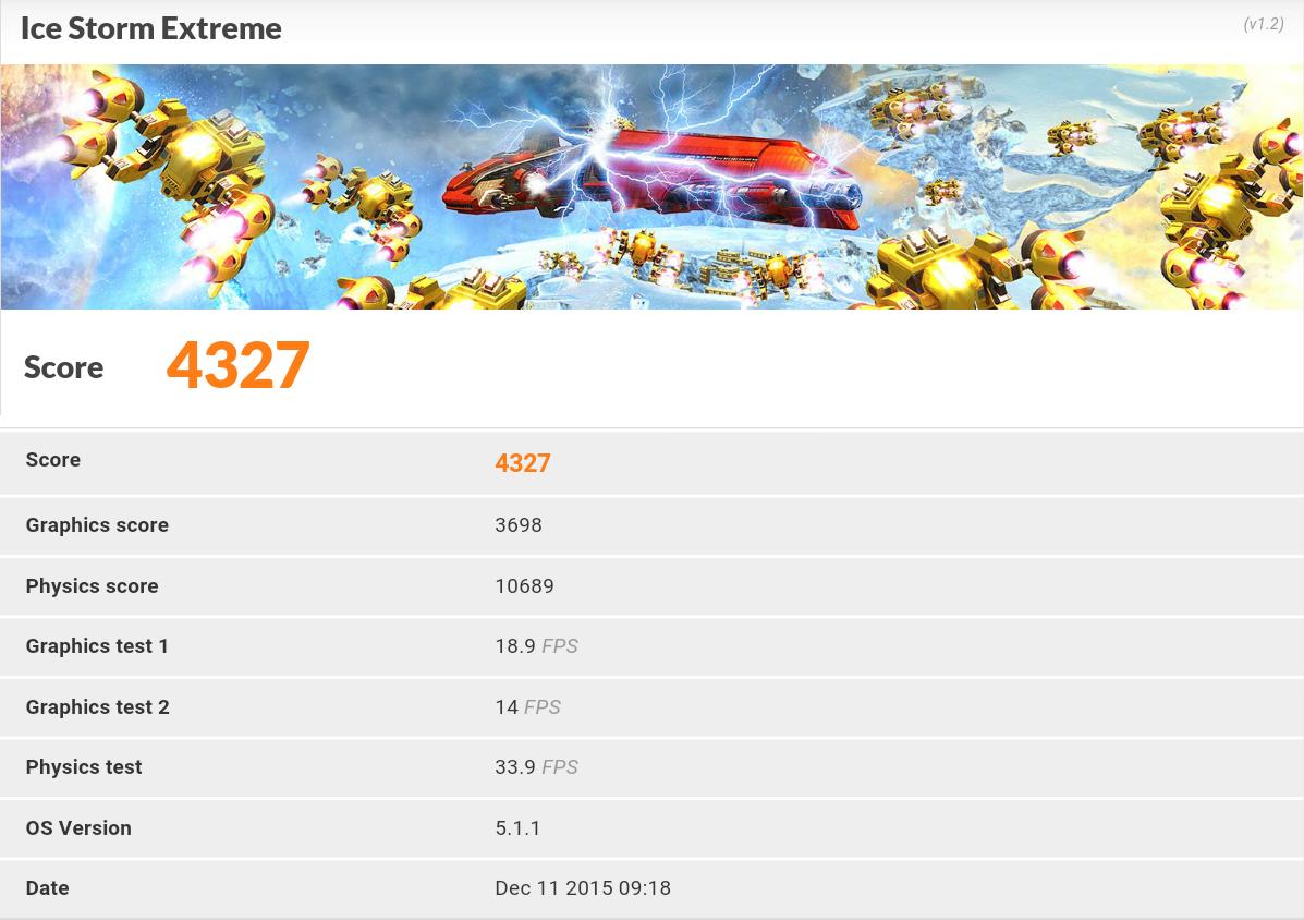 3DMark_Ice_Storm_Extreme_MINIX_NEO_U1