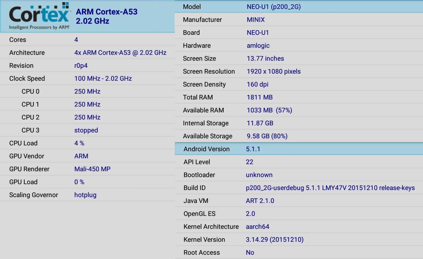 MINIX_NEO_U1_CPU-Z