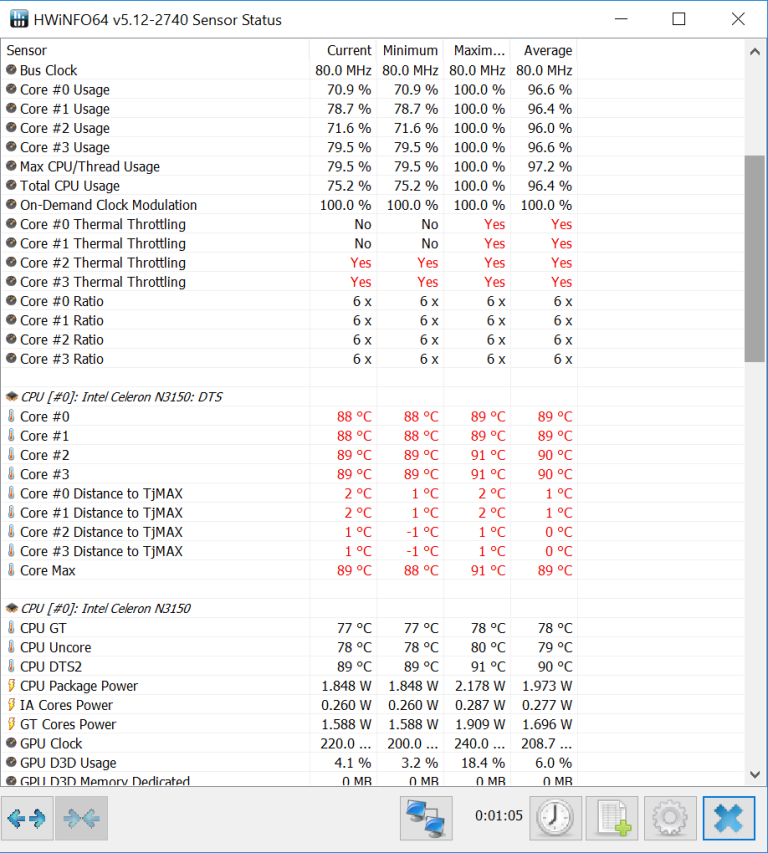 HWiNFO64_CPU_Throttling-768x853