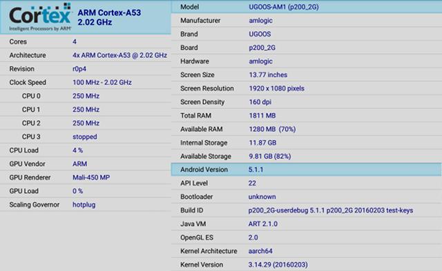 Ugoos_AM1_CPU-Z