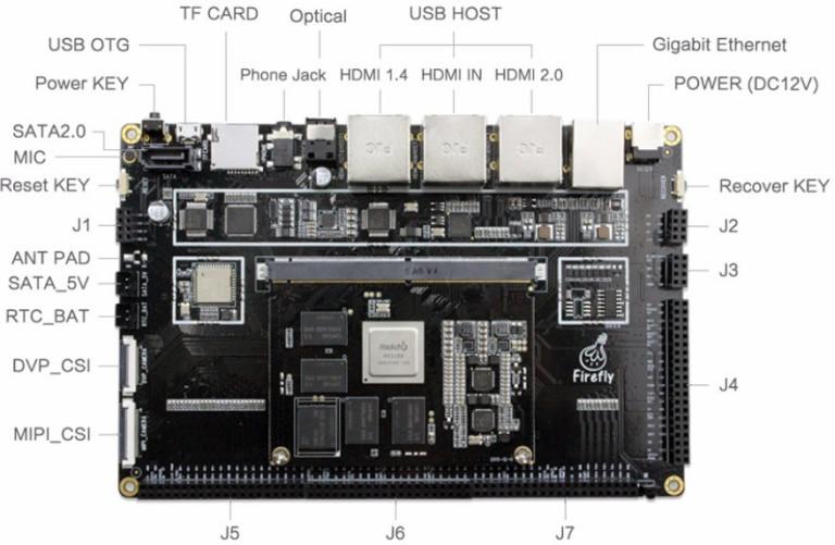 RK3288-Firefly_Board_Description-768x501