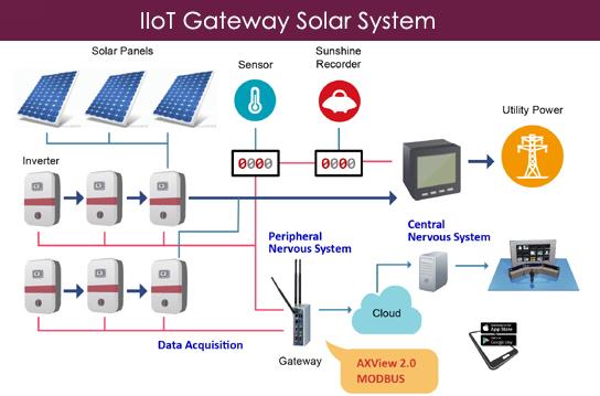 Solar_System_Gateway