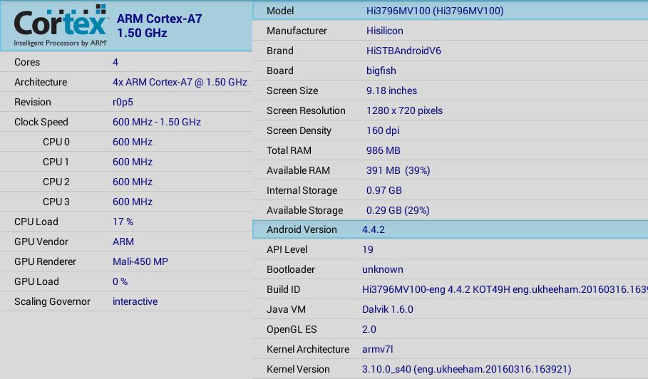 CPU-Z_HiSilicon_Hi3796M_V100