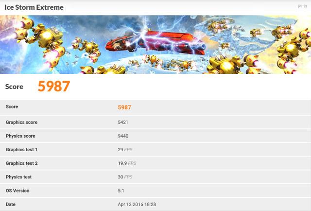 Xiaomi_Mi_Box_3_3DMark_Ice_Storm_Extreme