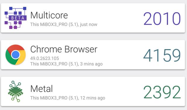 Xiaomi_Mi_Box_3_Pro_Vellamo