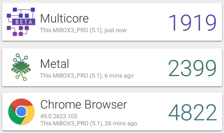 Xiaomi_Mi_Box_3_Pro_Vellamo_1080p
