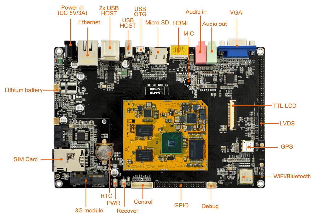 EM4418_Baseboard_Large