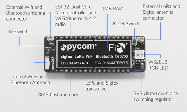 pycom-fipy-board