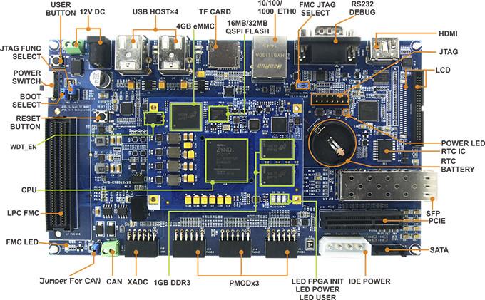 zynq-7015-development-board